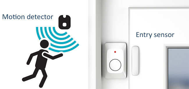 Components in the best smart home security hubs