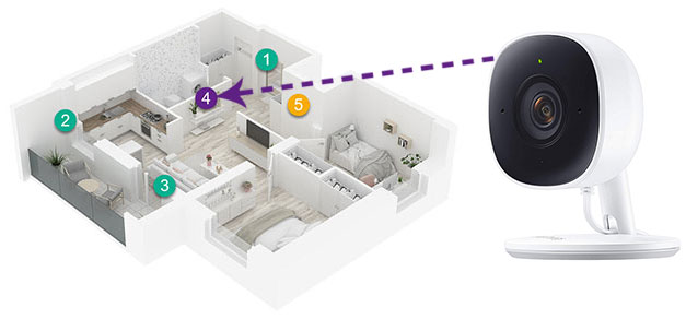 Layout for apartment security camera
