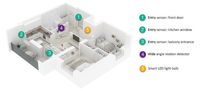 Security layout for 1 bedroom apartment