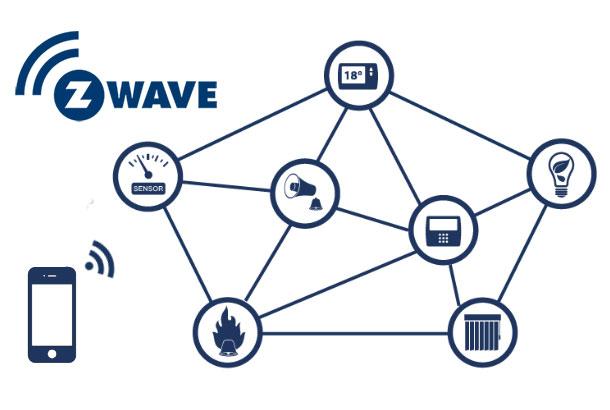 Z-Wave smart home wireless protocol